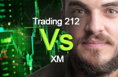 Trading 212 Vs XM Who is better in 2021?