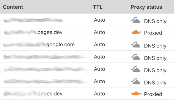 Cloudflare DNS settings display