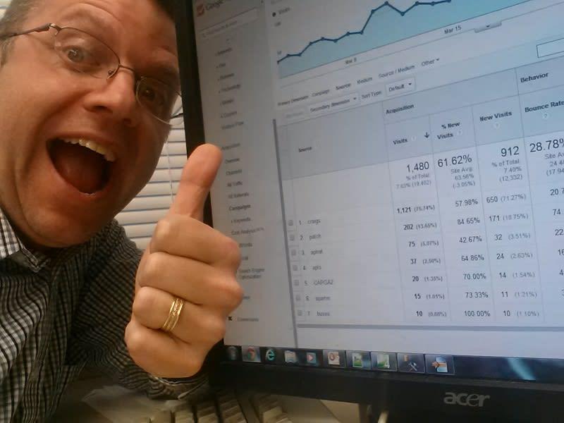 See? You did it! I told you you'd be able to! Isn't Google Analytics great?