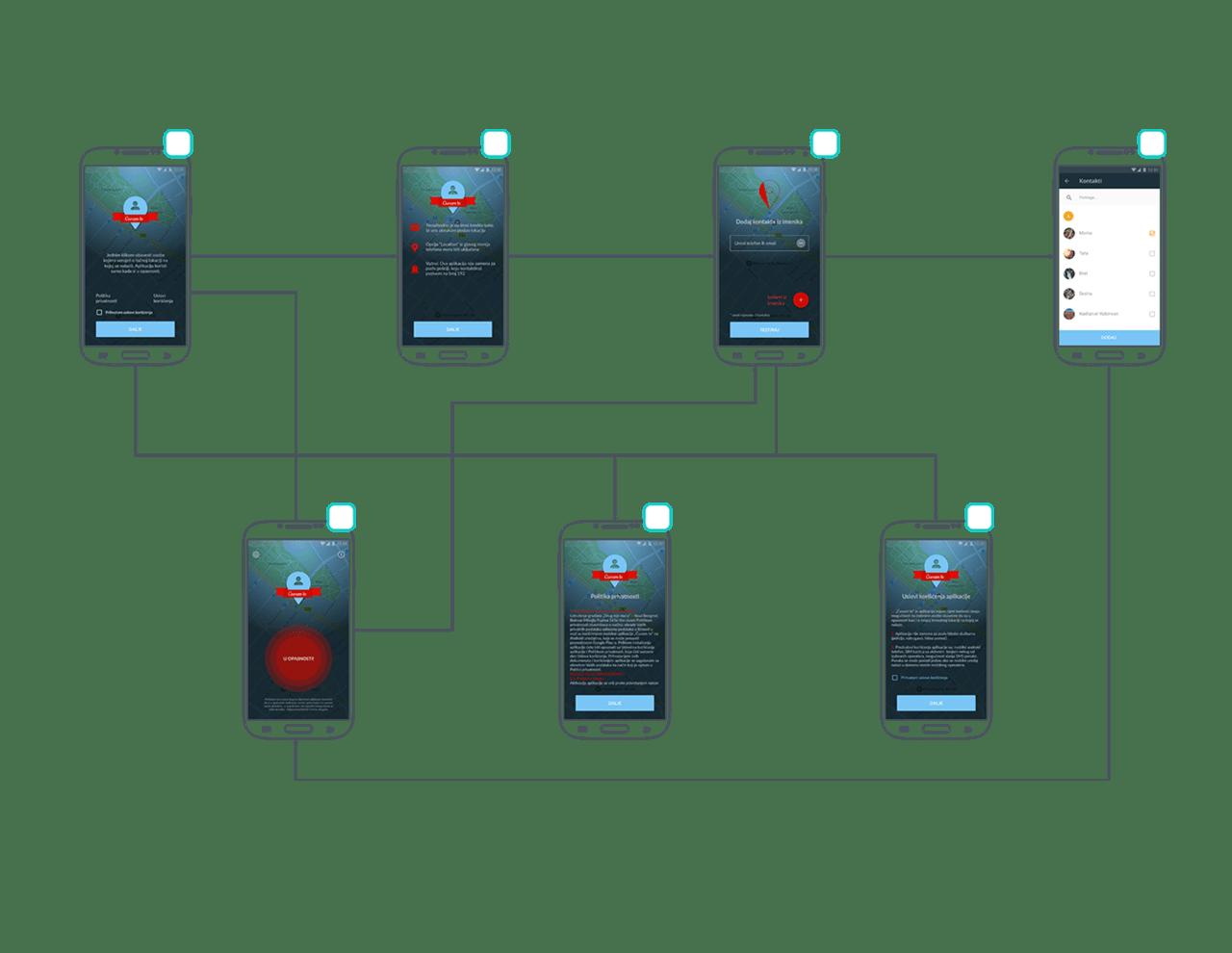 ios-flow-map