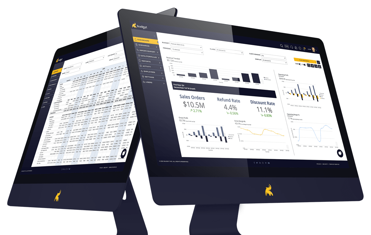 Discover Budgyts Dashboards & Visualizations Features