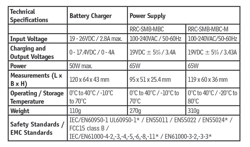 Charger Tech Specs