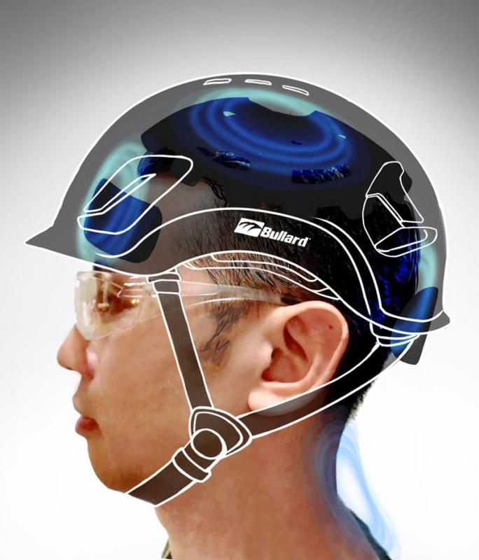CEN10 Ergonomics Design