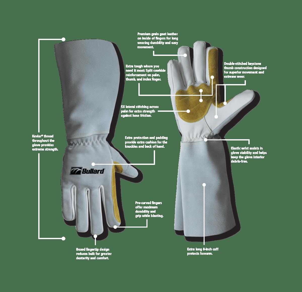 Gloves Specs