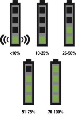 Salus Battery Fuel Gauge