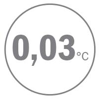 Temperatur-empfindlichkeit