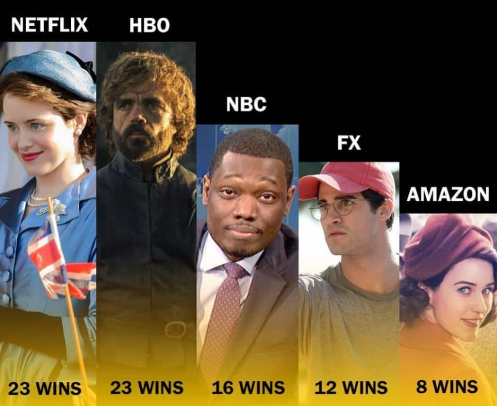 Netflix - HBO - Emmy 2018 - Buraya Yazdım