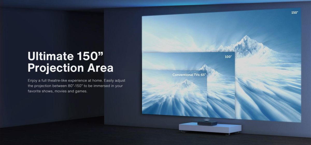 Ultimate 150 inch projection area