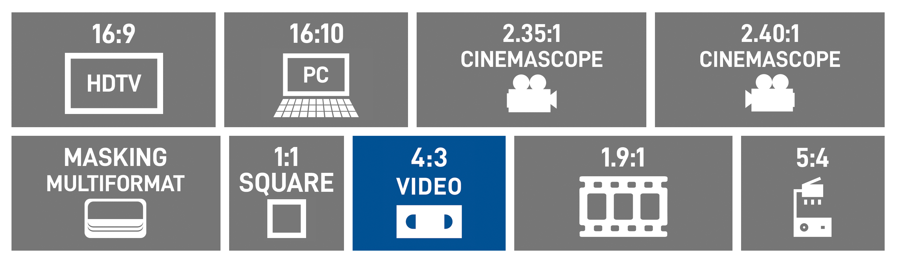 4:3 Video Format
