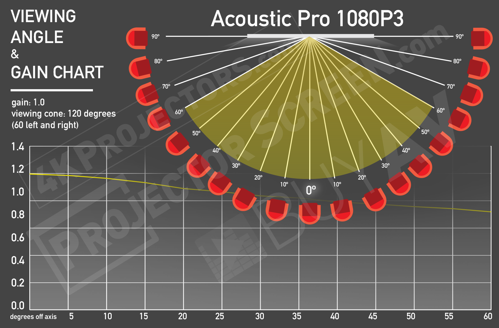 elite screens acoustic pro 1080p3