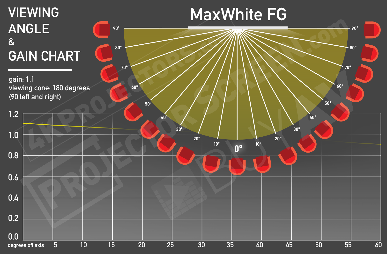 elite screens maxwhite fg