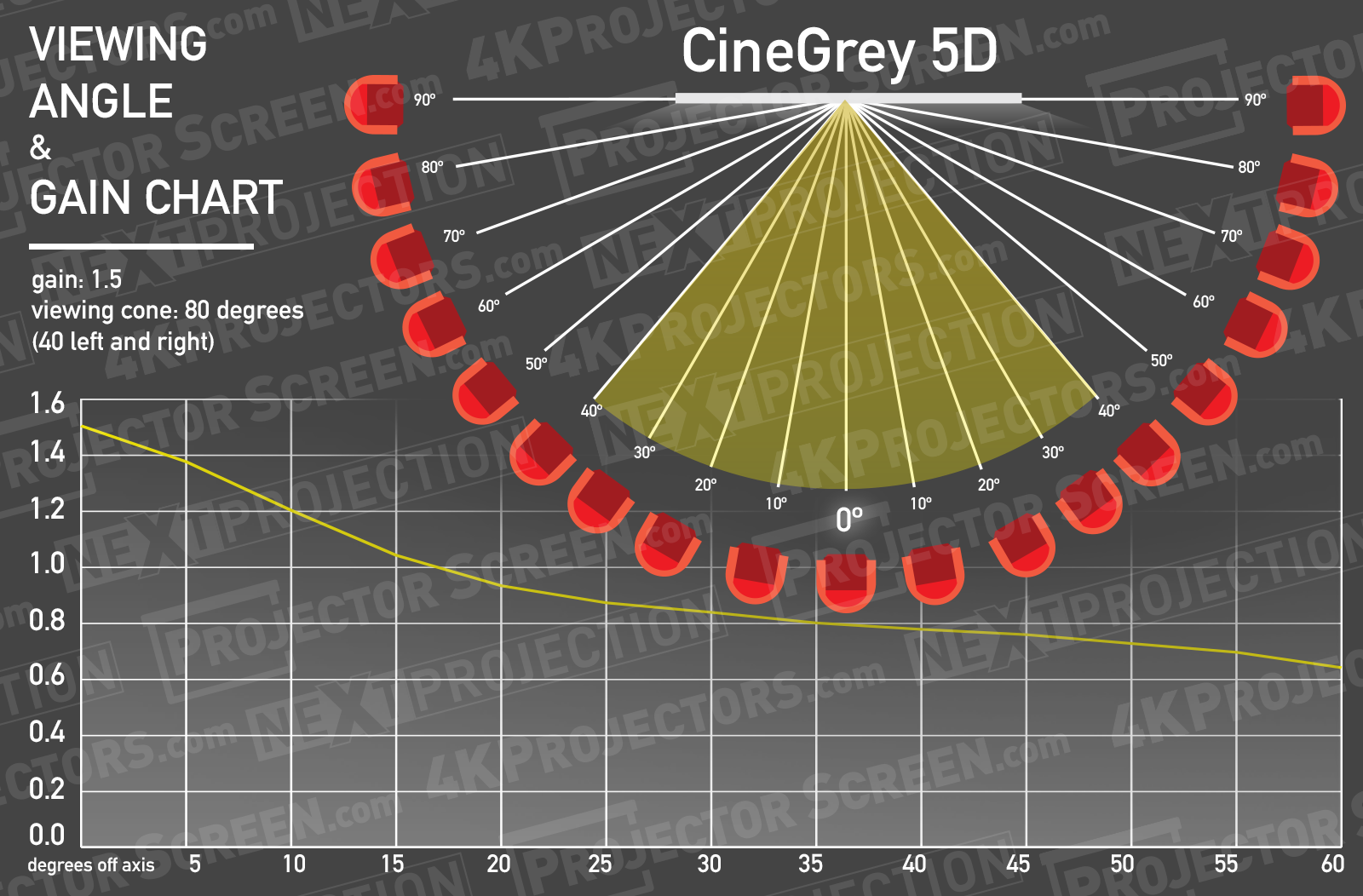 elite screens cinegrey5d