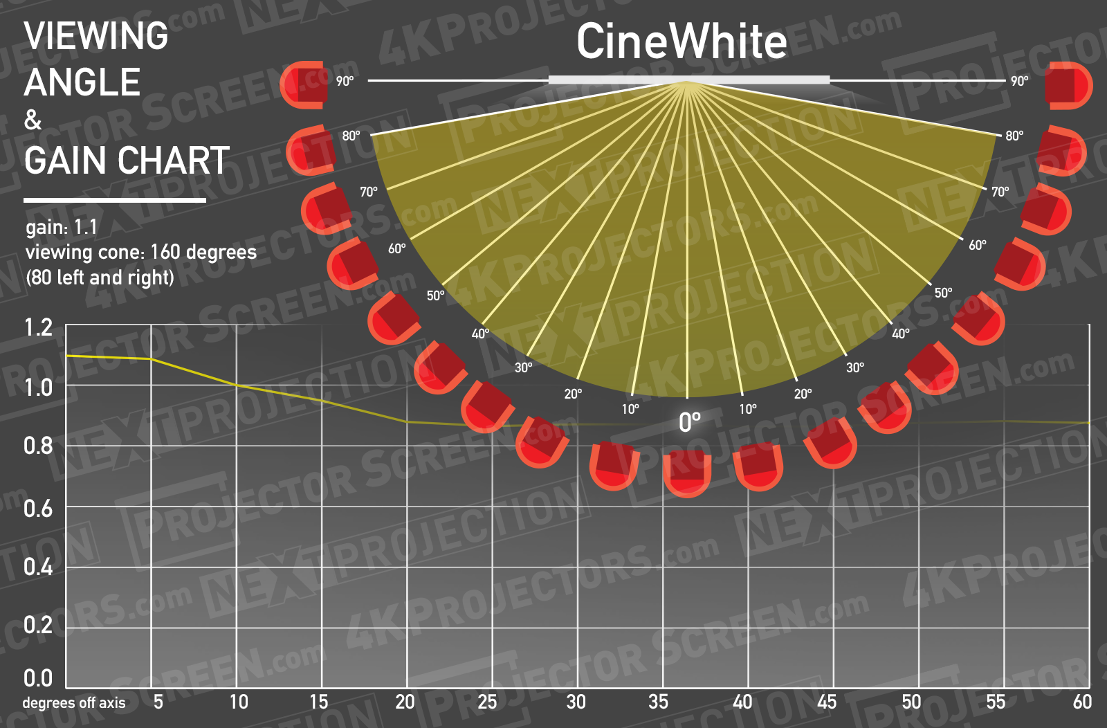 elite screens cinewhite