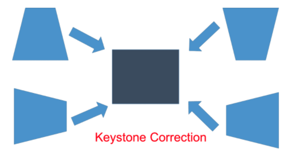 Keystone Correction