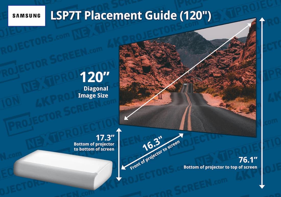 Samsung LSP7T