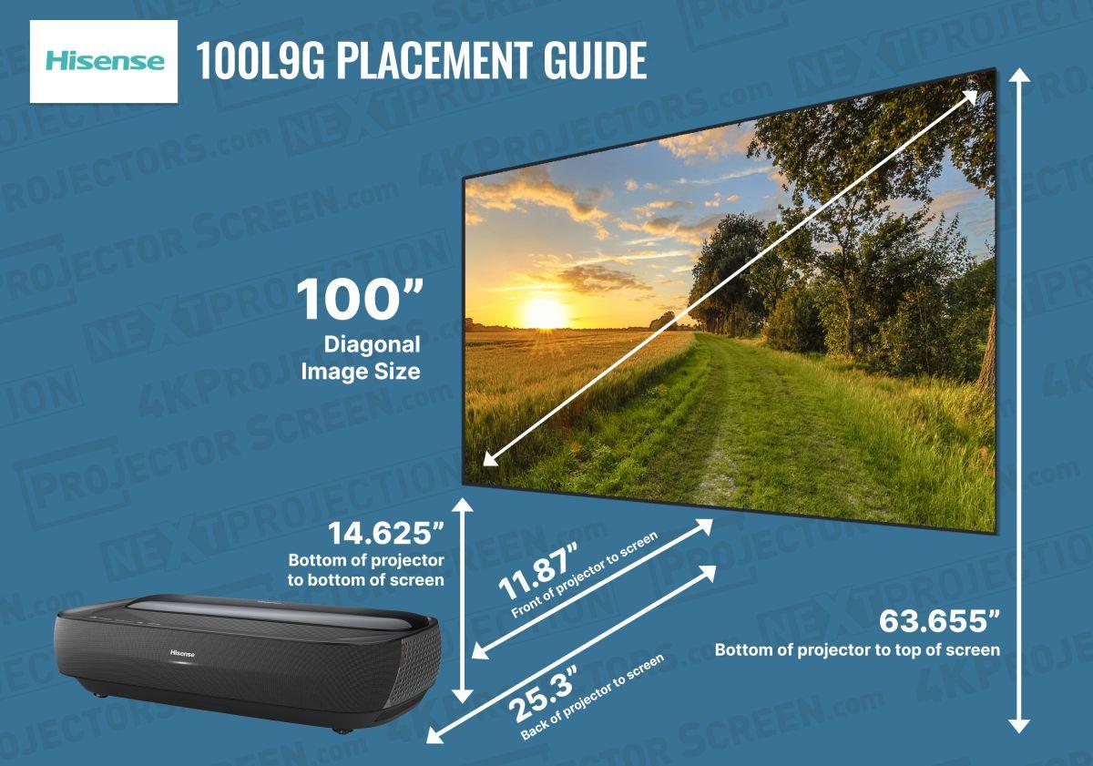 Hisense 100L9G
