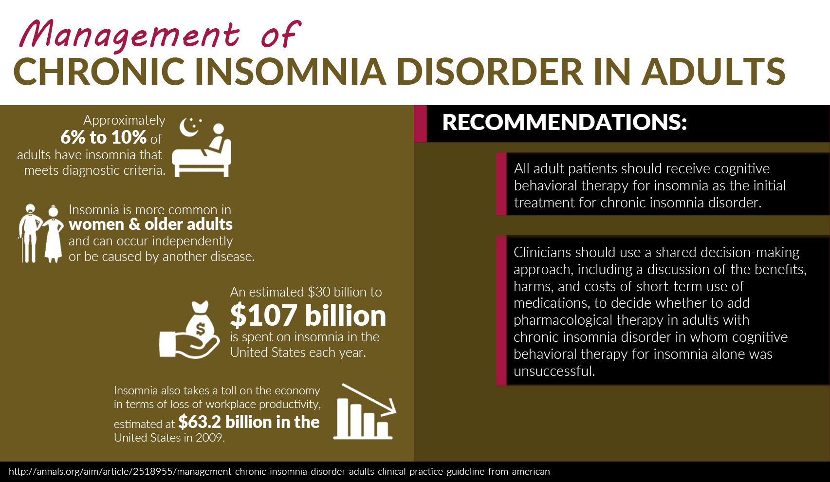 adults Management older of in insomnia