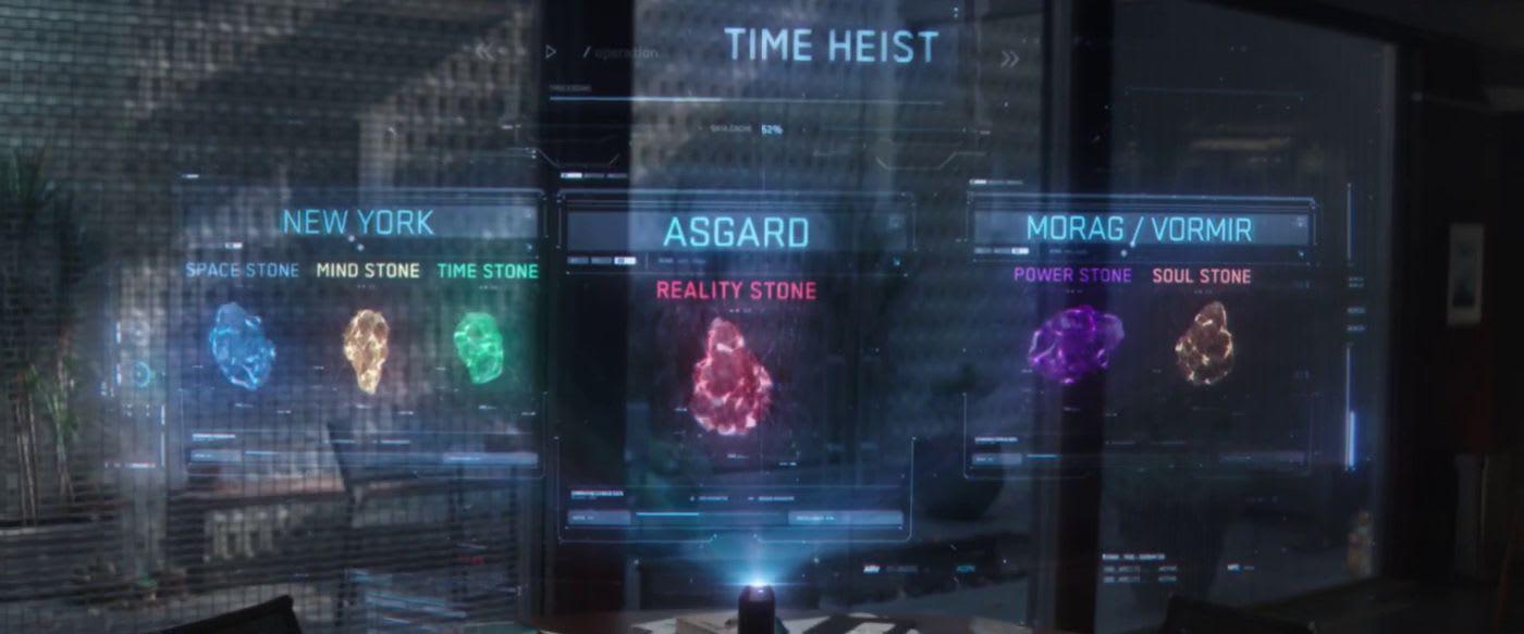 Cena de Vingadores Ultimato, que mostra a localização das Joias do Infinito em filmes passados