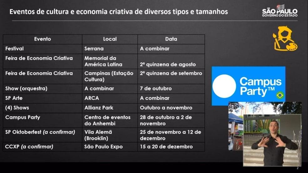 tabela com eventos testes, incluindo a CCXP, divulgada pelo governo do estado de São Paulo.