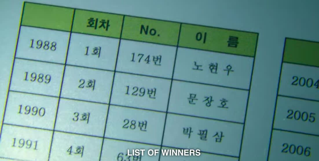 A list of past winners; the writing is in Korean