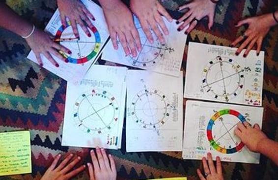Como aprender a começar a ler seu mapa astral