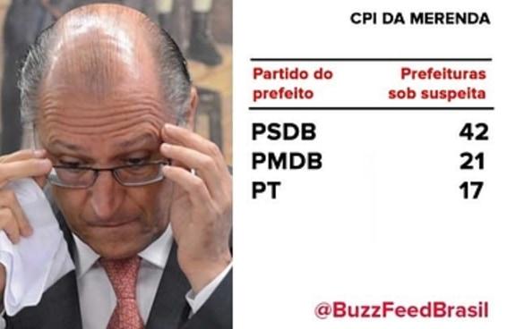 PSDB lidera ranking de prefeituras sob suspeita na Máfia da Merenda
