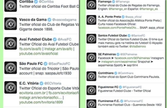 Clubes do Brasil e do mundo prestam homenagens à Chapecoense