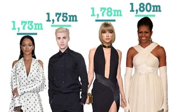 Que famoso(a) tem a mesma altura que você?