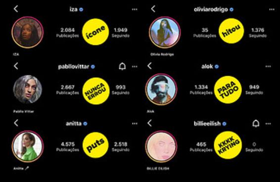 Quem tem mais seguidores, Juliette ou estas celebridades?