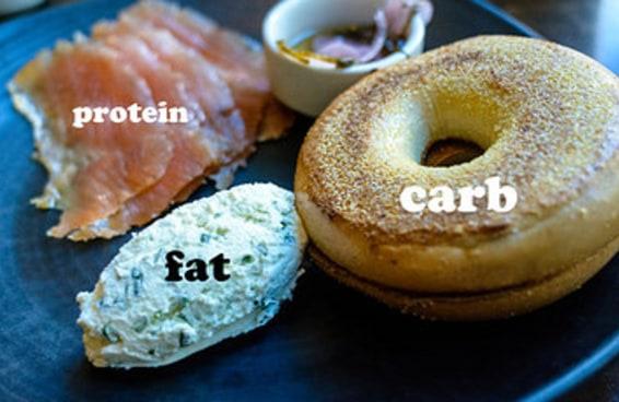 Tudo o que você realmente precisa saber sobre proteínas