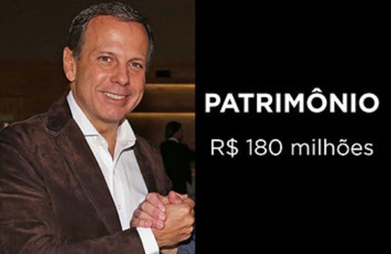 Primeiro a declarar bens, Doria tem patrimônio de R$ 180 milhões