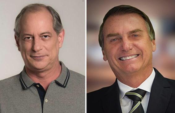 Quem disse isso: Ciro Gomes ou Bolsonaro?