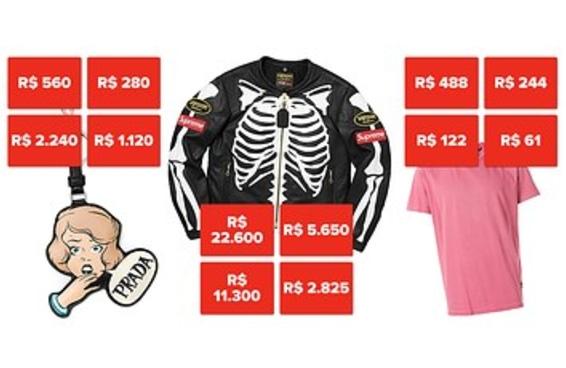 Você sabe dizer quanto custam estes outfits?