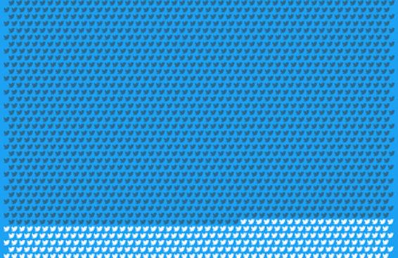 O Twitter não faz nada contra denúncias de assédio, segundo 90% dos participantes de uma pesquisa do BuzzFeed
