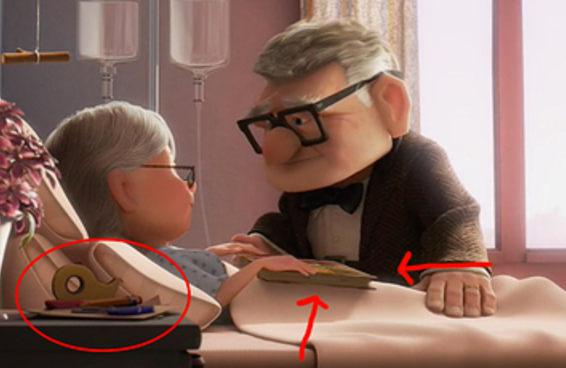 17 detalhes escondidos que pouca gente percebeu nos filmes da Disney e da Pixar