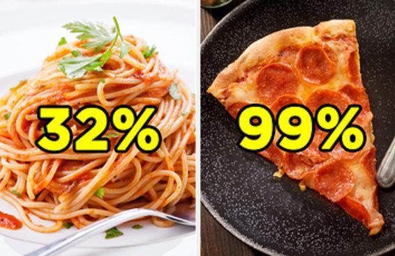 Prepare um jantar romântico e nós revelaremos quantos % namorável você é
