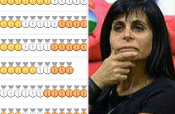 Você sabe dizer quantas medalhas o Brasil ganhou em cada uma destas Olimpíadas?