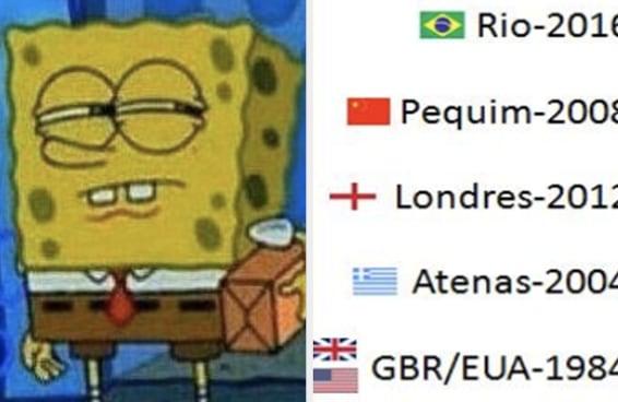 Tente adivinhar quantas medalhas o Brasil ganhou em cada uma destas Paralimpíadas