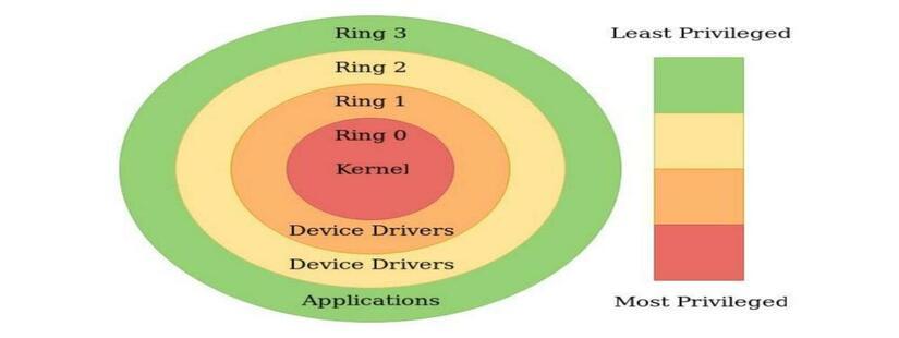 Tyton: Kernel-Rootkit