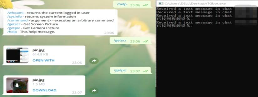 Telegram Csharp C2