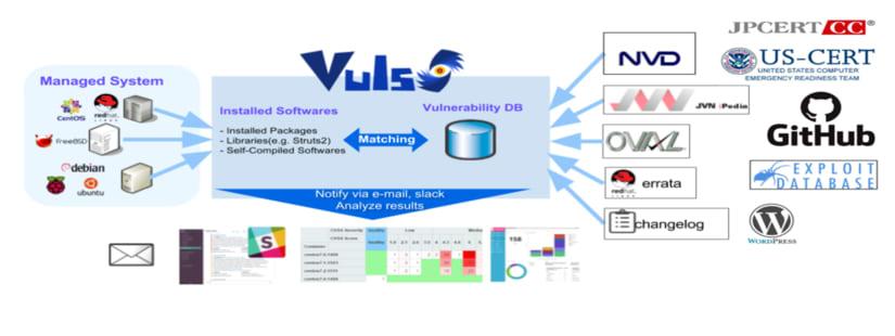 Vuls | VULnerability Scanner