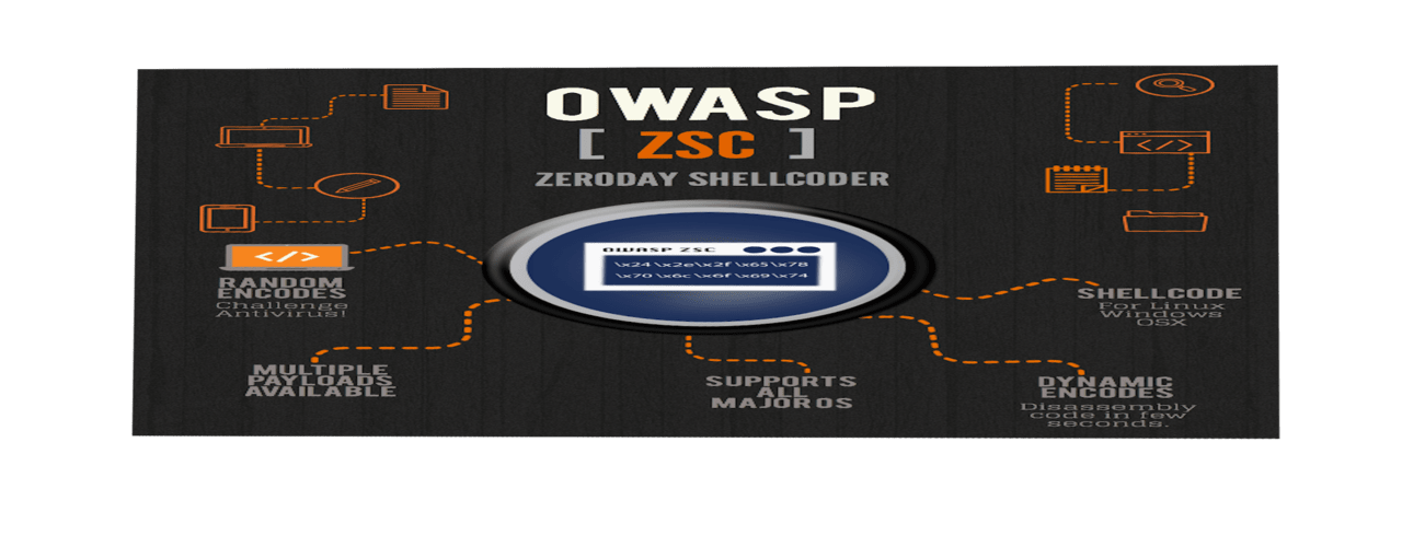 OWASP ZSC