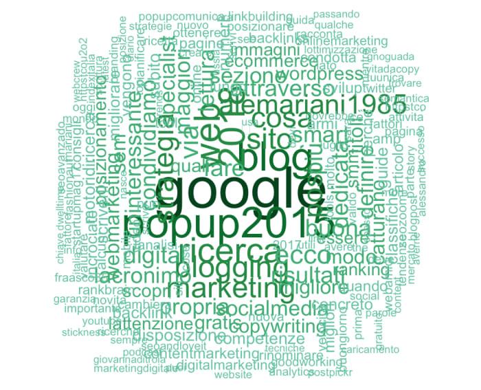 R e l'analisi dei social network