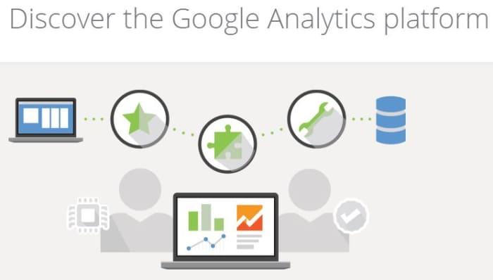 Parametri UTM e Google Analytics