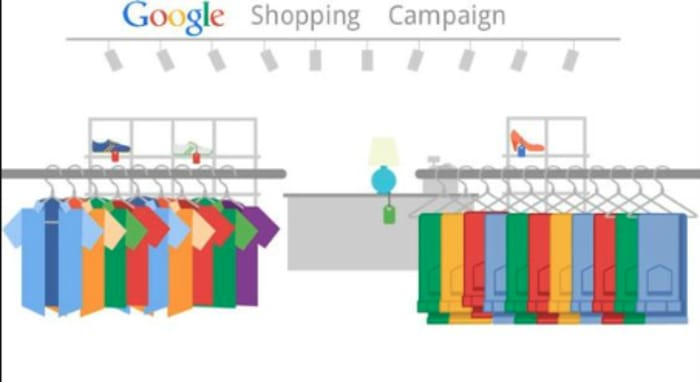 Come gestire una campagna Google Shopping