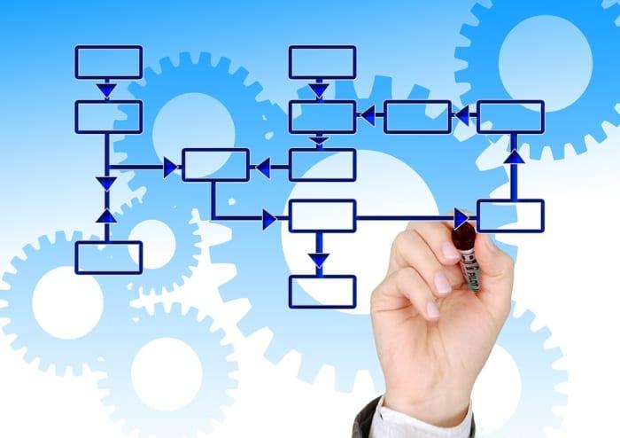 I Sistemi ERP: La Gestione Aziendale Integrata