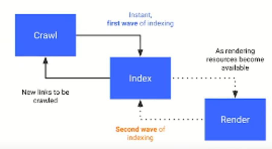 Index Js