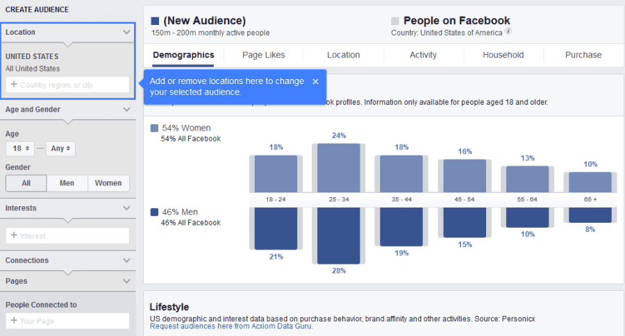 buyer personas - facebook