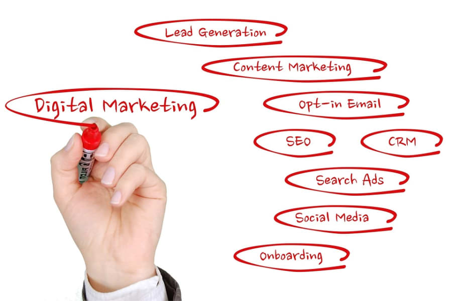 Inbound Marketing: La strategia per attrarre e fidelizzare i propri clienti
