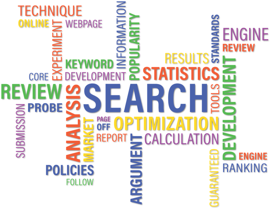 How to Do Keyword Research and Analysis